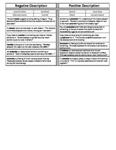 Positive And Negative Adjectives Pinterest Third Grade