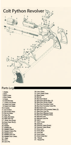 Colt Python - Exploded Diagram