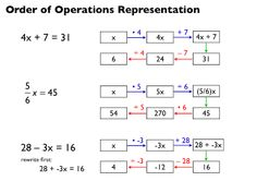Arithmetic Sequences And Geometric Sequences Pattern Puzzle