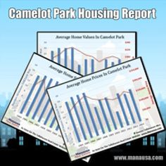 Seeking Sellers In Camelot Park (This Neighborhood Is On Fire) #realestate #tallahassee #camelotpark http://www.manausa.com/blog/camelot-park-may-2015.html