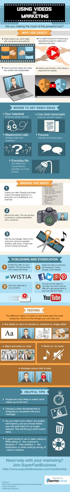 Using Videos In Marketing #infographic #Marketing #Videos