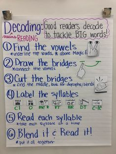 Phonics Blends, Phonics Rules, Phonics Words, Jolly Phonics, Phonics Reading, Kindergarten Reading, Teaching Reading, Learning, Kindergarten Anchor Charts