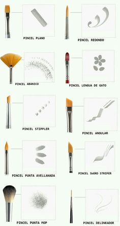 Paintbrush tips illustration, what paintbrush does what painting stroke.