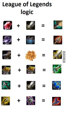 League of Legends Logic
