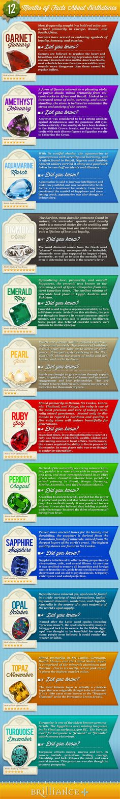 """With Mother's Day right around the corner we thought an infographic guide to each month's birthstone would help. This year, beat out your siblings' gifts (or that cheesy card) and bring your """"A-game"""" with Gemstone ..."""