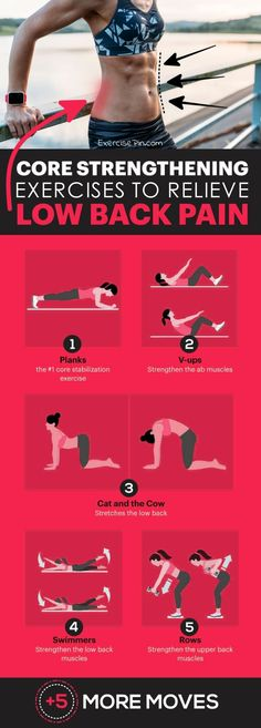 Core Strengthening Workout To Relieve Lower Back P. Core Strengthening Workout To Relieve Lower Back Pain Lower Back Pain Exercises, Upper Back Muscles, Workouts For Lower Back, Core Strengthening For Back Pain, Exercise For Back Pain, Lower Back Exercises Strengthen, Lower Abs, Sport Fitness, Muscle Fitness