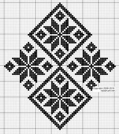 Best 12 Simple Redwork Cross stitch pattern for Borders, Bookmark or as Motifs – SkillOfKing. Cross Stitch Borders, Cross Stitch Designs, Cross Stitching, Cross Stitch Embroidery, Embroidery Patterns, Cross Stitch Patterns, Knitting Charts, Knitting Patterns, Crochet Patterns