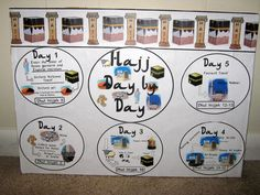 Posts about Hajj/Dhul Hijjah/Eid Ul Adha written by ummabdulbasir and talibiddeenjr Eid Crafts, Ramadan Crafts, Ramadan Decorations, Crafts For Kids, Eid Activities, Childcare Activities, Eid Party, Maps For Kids, Islam For Kids