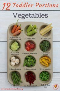 the-organic-cookery-school-toddler-portion-guide-veg