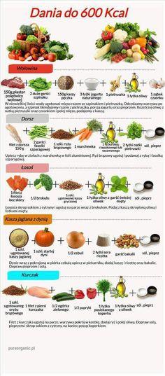 Healthy Cooking, Healthy Life, Healthy Eating, Clean Recipes, Healthy Recipes, Bio Food, Sauerkraut, Crockpot, Food Design
