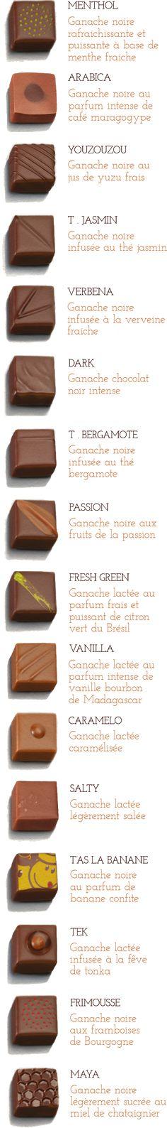 Les gourmandises : découvrez nos bonbons de chocolats. Choisissez parmi nos ganaches, pralinés, truffes, fruits confits, tablettes...