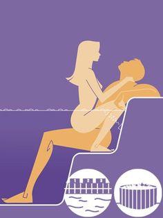 Love & Sexe - Aquasutra, kama sutra de l'eau