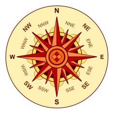 Compass rose browns 00 - Rosa de los vientos - Wikipedia, la enciclopedia libre