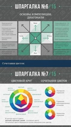 Wiki Inventions - Изобретения, наука, технологии