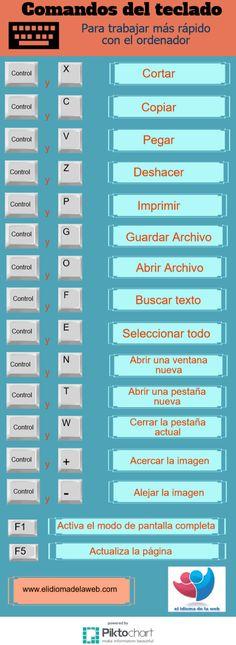 """Infografía atajos de teclado sencillos - #consejossaludables explore Pinterest""""> #consejossaludables #salud explore Pinterest""""> #salud… - #blouse"""