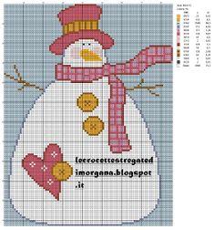 Snowman count cross stitch