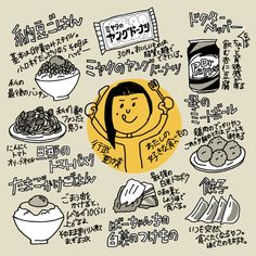 """行武亜沙美 on Twitter: """"#スケッチノート 会、今回のテーマは偏愛マップ。  みんなと描いてたらいつもよりポップな仕上がりになった!  #今日のhinode… """""""