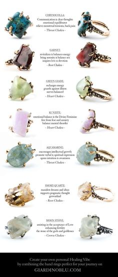 Crystal Band Ring Buying Guide: Crysocolla, Garnet, Green Giade, Kunzite, Aquamarine, Smoky Quartz, Moon Stone | Create your jewelry for spiritual Healing by combining these Stone rings accordingly with the meaning of Gemstones | Stay focus on your purp