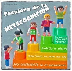 Escalera de la metacognición #infografia Spanish Teacher, Teaching Spanish, Best Teacher, School Teacher, Instrumental, Coaching, Visible Thinking, Teaching Critical Thinking, Learning Targets