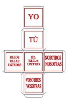 Espanhol: de professor para professor: Atividade: presente de ...