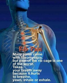 It's called Costochondritis-An inflammation of the cartilage that connects a rib to the breastbone. I've had it before, very very painful!