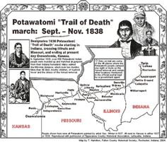 Potowatomi Trail of Death Map