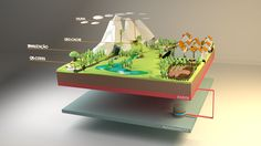 LOWPOLY 3D images made to support a document project. on Behance