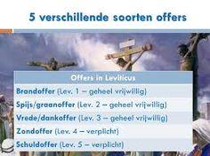 leviticus offers - Google zoeken