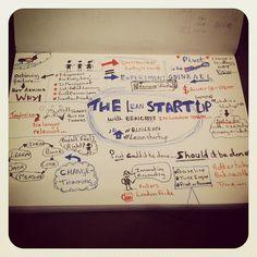 Lean Startup summary