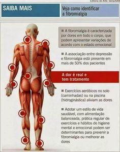 Clínica de Massagem Terapêutica e Quiropraxia em São Jose SC, Massoterapia: Saúde - Veja como identificar a fibromialgia