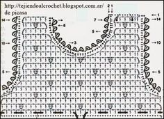 #464 Vestido de niña a Crochet
