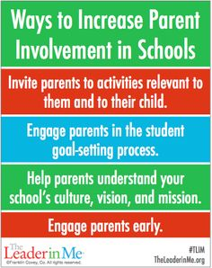 Ways to Increase Parent Involvement in Schools
