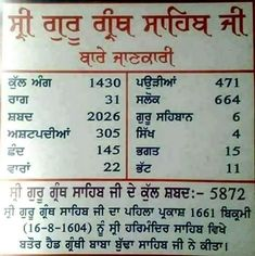 Guru Granth Sahib Quotes, Shri Guru Granth Sahib, Gurbani Quotes, Best Quotes, Good Life Quotes, Life Is Good, General Knowledge Facts, Tax Deductions, Good Morning Images