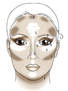 How to contour your face with makeup.  makes a huge diff!  u can optical illusion the heck out of ur facial features : )