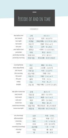 language o'clock — koreanbreeze:  PDF Version here  New version with...