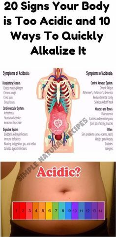 20 Signs of Acidic Body and 6 Alkalizing Ways - Healthy Blog