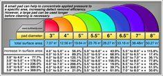 Rupes LHR 21ES Random Orbital Polisher - Features & Benefits - Machine Polishing & Sanding - Autopia