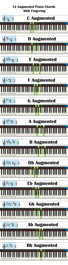 All Piano Chords With Fingering - Diagram - Staff Notation - Printable PDF Guitar Chords Beginner, Music Chords, Music Ed, Music Notes, Piano Lessons, Music Lessons, Music Basics, Music Theory Guitar, Music Keyboard
