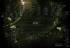 How did the Eve Online devs do against MMA star Gunnar Nelson? Eve Online Mining, Eve Online Ships, Gunnar Nelson, Found Object Art, Visual Aids, Wedding Art, Retro Futurism, Billionaire, Art And Architecture