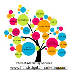 Searching for the top web promoting bunch in Manchester. We are an Internet promoting organization represent considerable authority in computerized & open Call us on +441613751766