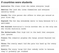 If countries were students