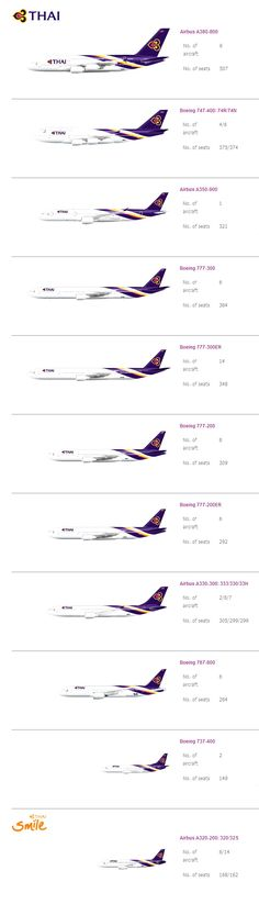 Thai airways fleet 2016
