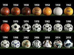 Los balones de Fútbol 1930-2018
