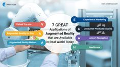 7 Great Applications of Augmented Reality that are Available in the Real World Today Augmented Reality Technology, Experiential Marketing, The Real World, Consumer Products, App Development, Health Care, Explore, Fun, Exploring