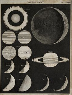 serpentskirt:    Astronomy: a diagram of the phases of the moon, and the rings of Saturn. Engraving.