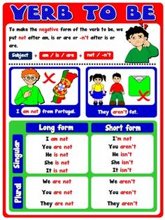 Classroom Posters - Teach English Step By Step Grammar Posters, Teacher Posters, Classroom Posters, Verbo To Be, Body Preschool, English Posters, Family Poster, Word Poster, Free Education