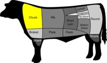 Curious about different beef cuts like chuck, rib, loin or brisket? Here's a handy beef cuts chart along with descriptions and recipes for each one. Porterhouse Steak, Top Sirloin Steak, Beef Tenderloin, Beef Ribs, Beef Jerky, Roast Beef Receta, Blade Steak Recipes, Chuck Steak Recipes, Beef Cuts Chart