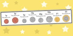 New British Coins Strips - coins, money, counting aid, maths