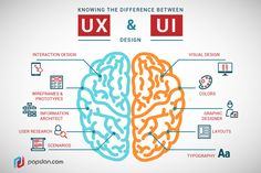 ux vs ui design