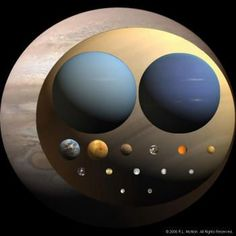 The 17 planets and their relative sizes.